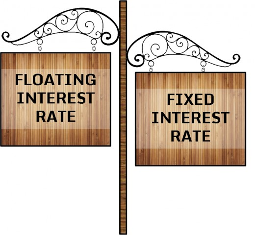 Fixed or Floating Rate Of Interest? Find Out Which One Suits You Best!