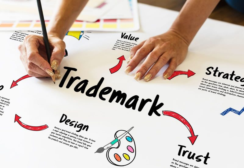 List of documents required for trademark registration