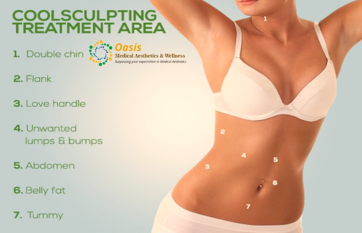 All You Need To Know About Coolsculpting Treatment In Walpole, Sharon, Norwood, Dedham and Westwood