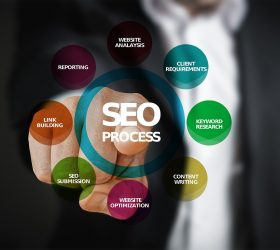 What Are The Quick and Easy Ways To Improve Your Website SEO In 2018?